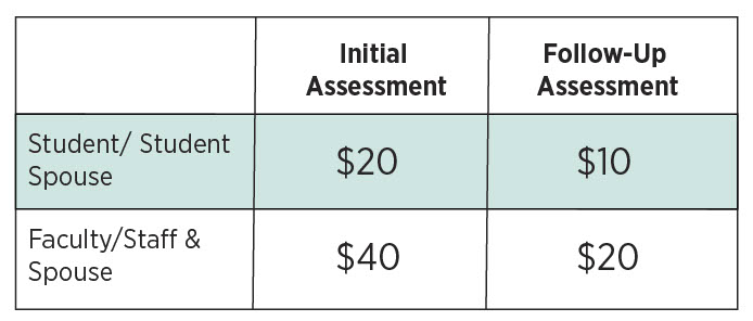 Assessment Pricing Table
